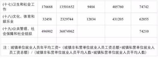 最新 2019年内蒙古地区交通事故赔偿标准